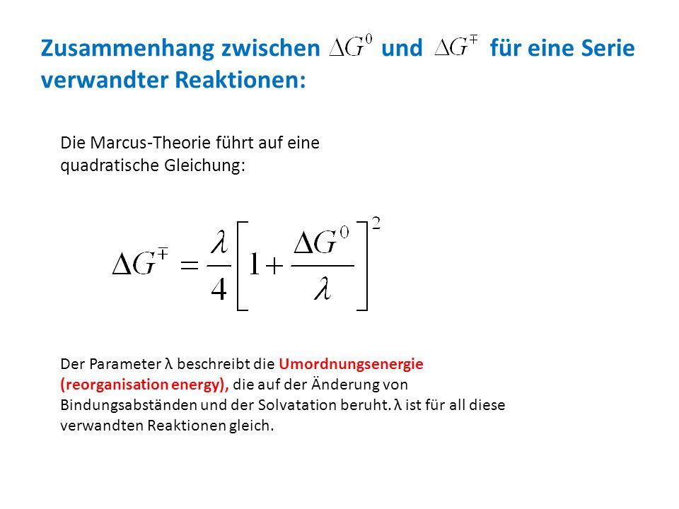 Zusammenhang zwischen und für eine Serie verwandter Reaktionen: Die Marcus-Theorie führt auf eine quadratische Gleichung: Der Parameter λ beschreibt die Umordnungsenergie (reorganisation energy), die auf der Änderung von Bindungsabständen und der Solvatation beruht.
