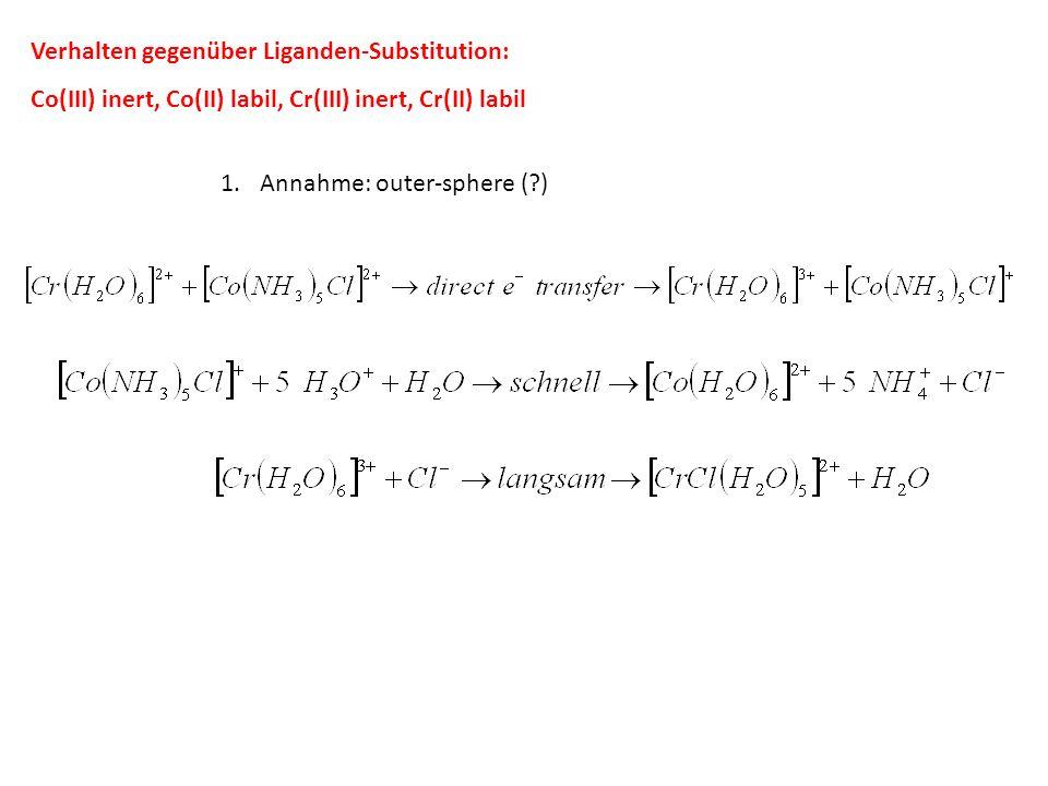 Verhalten gegenüber Liganden-Substitution: Co(III) inert, Co(II) labil, Cr(III) inert, Cr(II) labil 1.Annahme: outer-sphere ( )