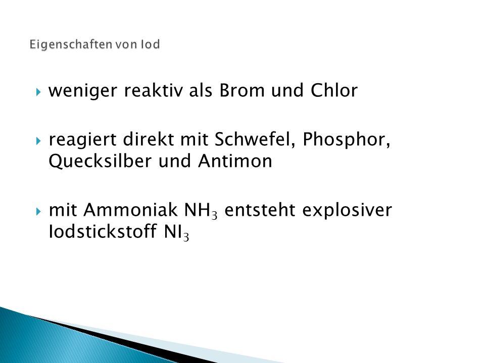  weniger reaktiv als Brom und Chlor  reagiert direkt mit Schwefel, Phosphor, Quecksilber und Antimon  mit Ammoniak NH 3 entsteht explosiver Iodstickstoff NI 3