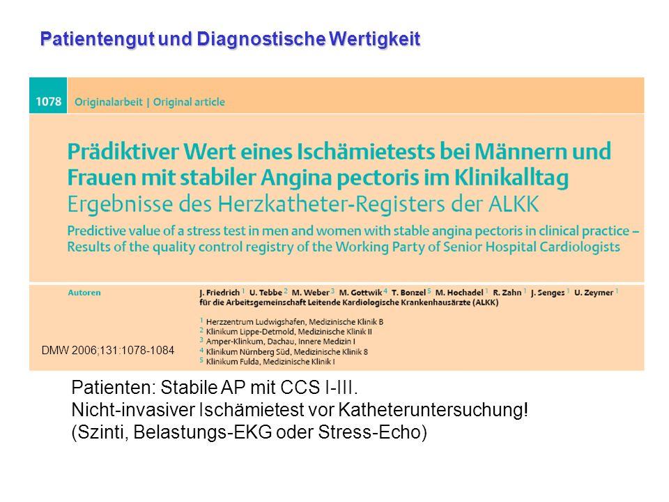 DMW 2006;131:1078-1084 Patienten: Stabile AP mit CCS I-III. Nicht-invasiver Ischämietest vor Katheteruntersuchung! (Szinti, Belastungs-EKG oder Stress