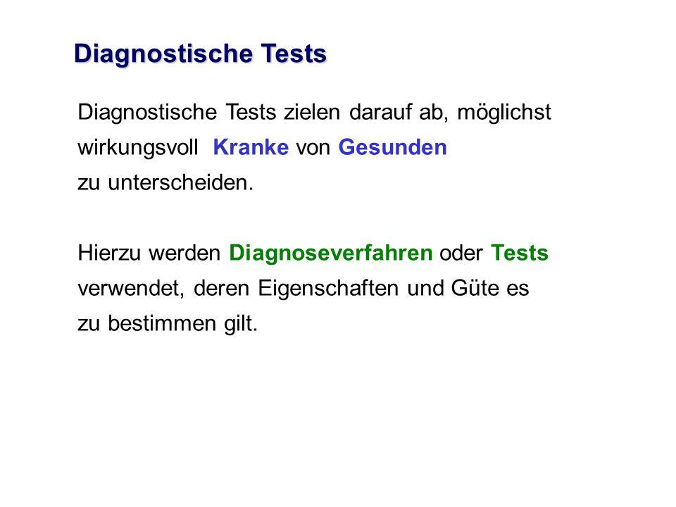 Diagnostische Tests zielen darauf ab, möglichst wirkungsvoll Kranke von Gesunden zu unterscheiden. Hierzu werden Diagnoseverfahren oder Tests verwende