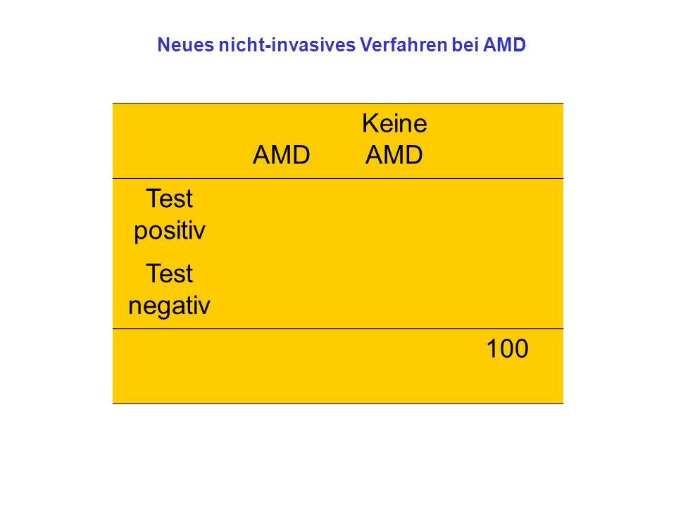 AMD Keine AMD Test positiv Test negativ 100 Neues nicht-invasives Verfahren bei AMD