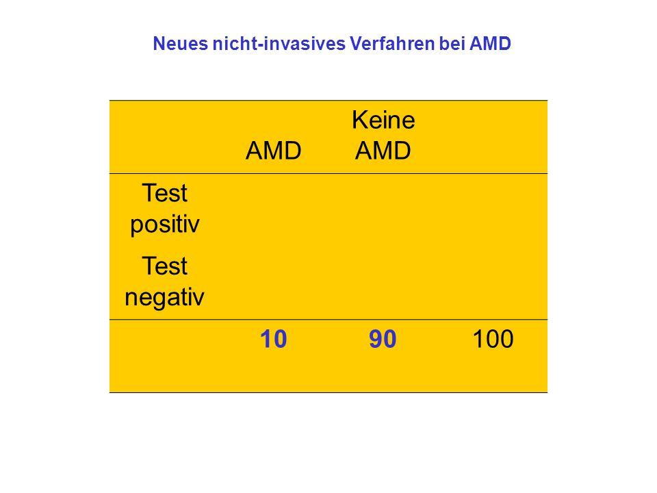 AMD Keine AMD Test positiv Test negativ 1090100 Neues nicht-invasives Verfahren bei AMD