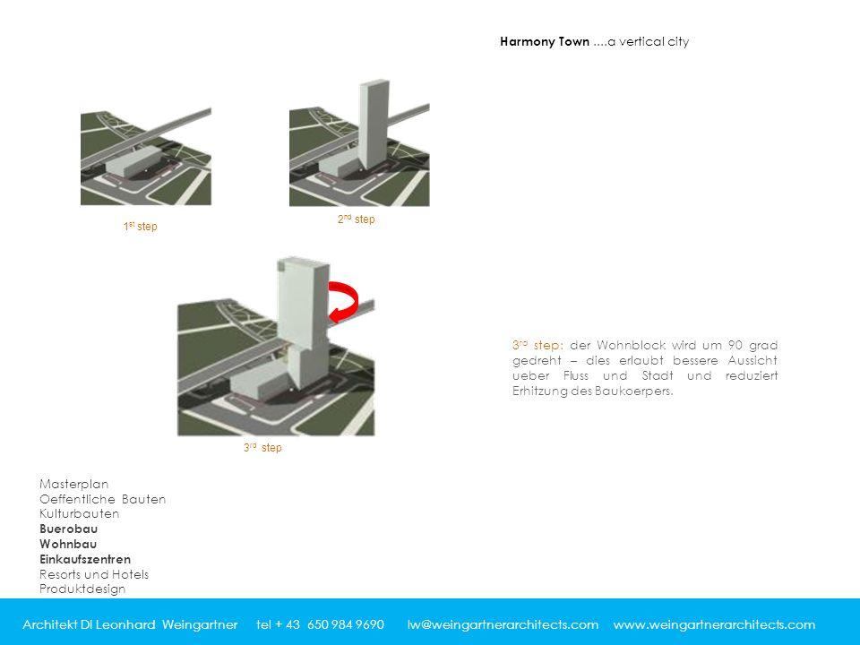 Architekt DI Leonhard Weingartner tel + 43 650 984 9690 lw@weingartnerarchitects.com www.weingartnerarchitects.com 3 rd step: der Wohnblock wird um 90 grad gedreht – dies erlaubt bessere Aussicht ueber Fluss und Stadt und reduziert Erhitzung des Baukoerpers.