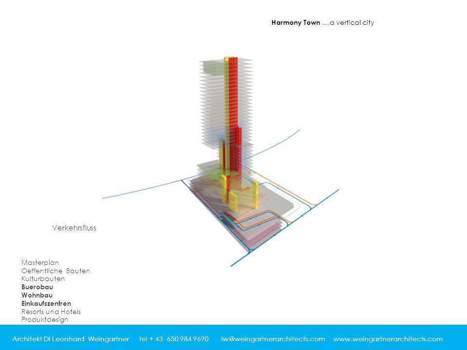 Architekt DI Leonhard Weingartner tel + 43 650 984 9690 lw@weingartnerarchitects.com www.weingartnerarchitects.com Verkehrsfluss Harmony Town....a ver