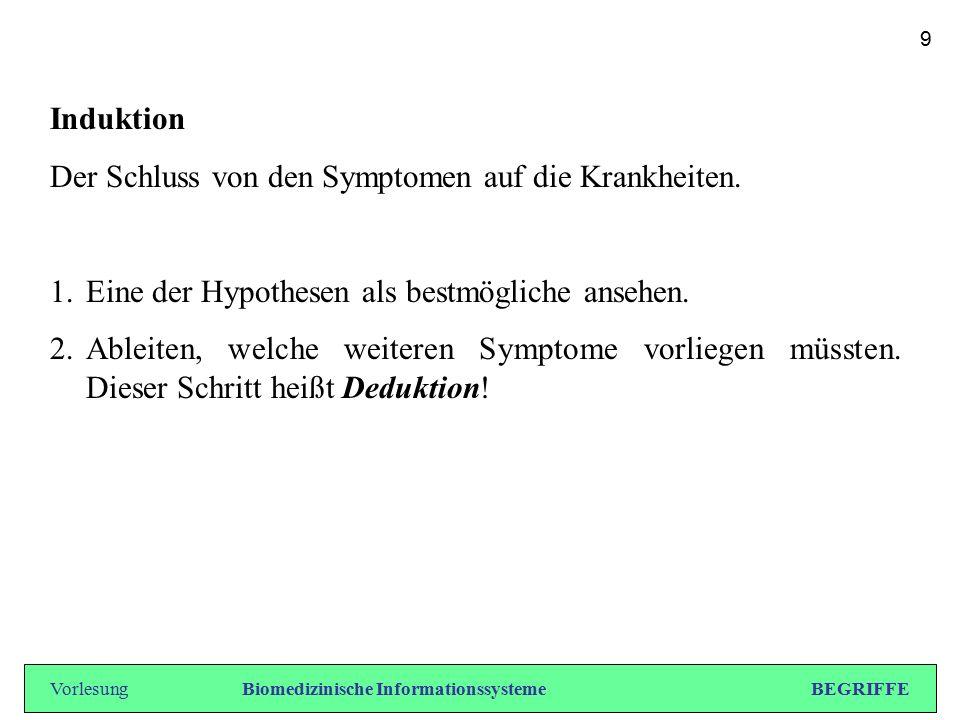 Induktion Der Schluss von den Symptomen auf die Krankheiten. 1.Eine der Hypothesen als bestmögliche ansehen. 2.Ableiten, welche weiteren Symptome vorl
