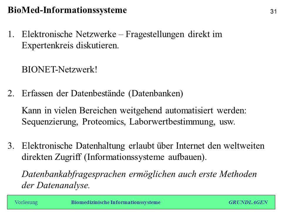 BioMed-Informationssysteme 1.Elektronische Netzwerke – Fragestellungen direkt im Expertenkreis diskutieren. BIONET-Netzwerk! 2.Erfassen der Datenbestä