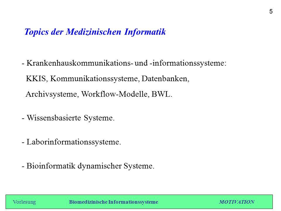 Topics der Medizinischen Informatik - Krankenhauskommunikations- und -informationssysteme: KKIS, Kommunikationssysteme, Datenbanken, Archivsysteme, Wo