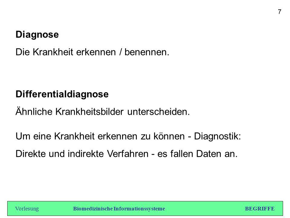 Informationsquellen für die Diagnose (klassisch): - Anamnese, - Untersuchungsbefunde und - Krankheitsverlauf.