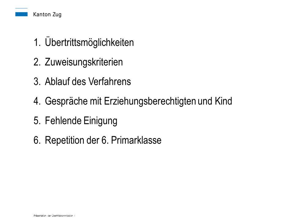 Präsentation der Übertrittskommission I 1.Übertrittsmöglichkeiten 2.Zuweisungskriterien 3.Ablauf des Verfahrens 4.Gespräche mit Erziehungsberechtigten und Kind 5.Fehlende Einigung 6.Repetition der 6.