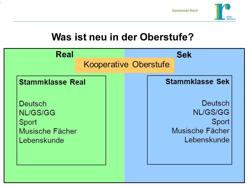 Wechsel ans GymnasiumWechsel ans Gymnasium Was ist neu in der Oberstufe? Real Sek Kooperative Oberstufe Stammklasse Real Deutsch NL/GS/GG Sport Musisc