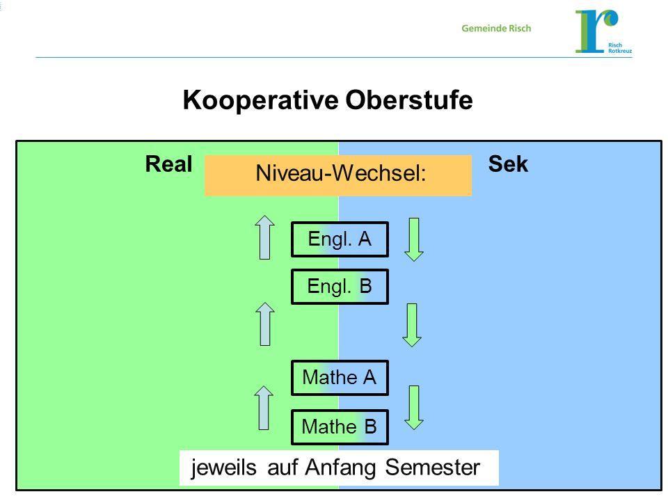 Wechsel ans GymnasiumWechsel ans Gymnasium RealSek jeweils auf Anfang Semester Kooperative Oberstufe Niveau-Wechsel: Mathe A Mathe B Engl.