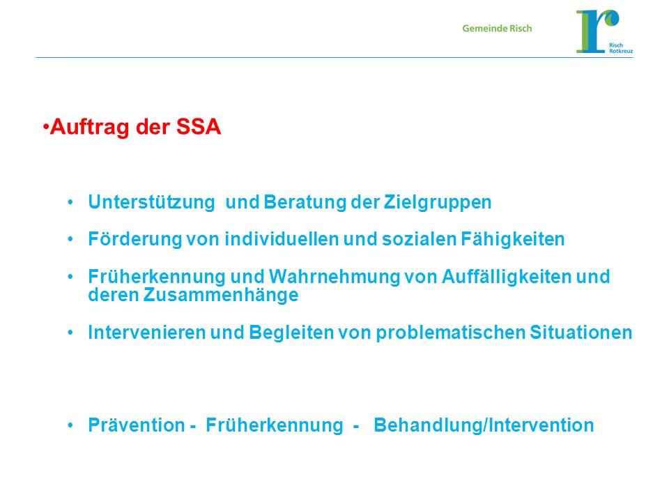 Auftrag der SSA Unterstützung und Beratung der Zielgruppen Förderung von individuellen und sozialen Fähigkeiten Früherkennung und Wahrnehmung von Auffälligkeiten und deren Zusammenhänge Intervenieren und Begleiten von problematischen Situationen Prävention - Früherkennung - Behandlung/Intervention