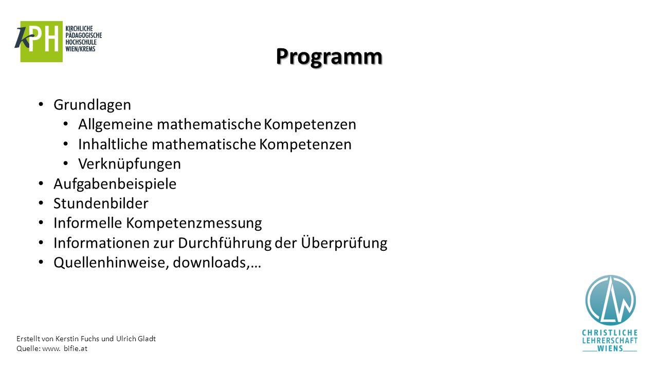 Erstellt von Kerstin Fuchs und Ulrich Gladt Quelle: www. bifie.at Programm Grundlagen Allgemeine mathematische Kompetenzen Inhaltliche mathematische K
