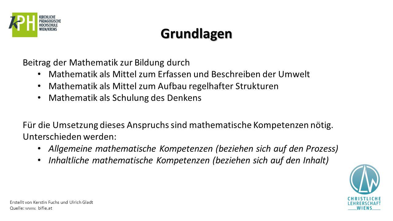 Erstellt von Kerstin Fuchs und Ulrich Gladt Quelle: www. bifie.at Grundlagen Beitrag der Mathematik zur Bildung durch Mathematik als Mittel zum Erfass