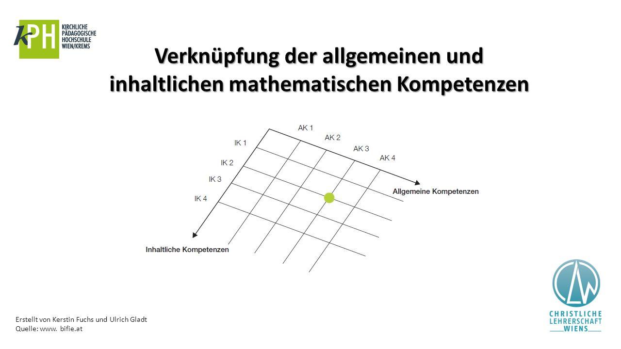 Erstellt von Kerstin Fuchs und Ulrich Gladt Quelle: www. bifie.at Verknüpfung der allgemeinen und inhaltlichen mathematischen Kompetenzen