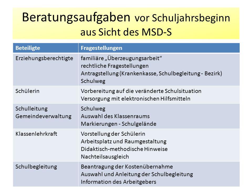 Beratungsaufgaben vor Schuljahrsbeginn aus Sicht des MSD-S Inklusion Konkret I, Dillingen 02.-04.09.2015, D.