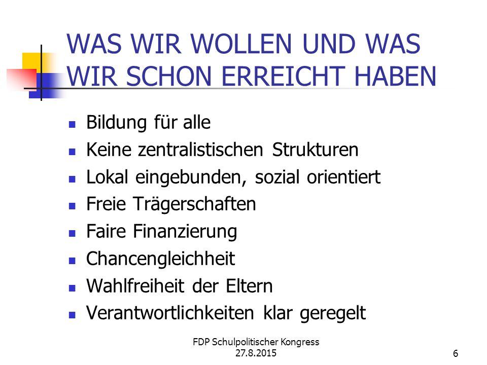 WAS WIR WOLLEN UND WAS WIR SCHON ERREICHT HABEN Bildung für alle Keine zentralistischen Strukturen Lokal eingebunden, sozial orientiert Freie Trägerschaften Faire Finanzierung Chancengleichheit Wahlfreiheit der Eltern Verantwortlichkeiten klar geregelt FDP Schulpolitischer Kongress 27.8.20156