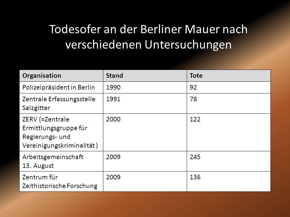 Todesofer an der Berliner Mauer nach verschiedenen Untersuchungen OrganisationStandTote Polizeipräsident in Berlin199092 Zentrale Erfassungsstelle Salzgitter 199178 ZERV (=Zentrale Ermittlungsgruppe für Regierungs- und Vereinigungskriminalität ) 2000122 Arbeitsgemeinschaft 13.