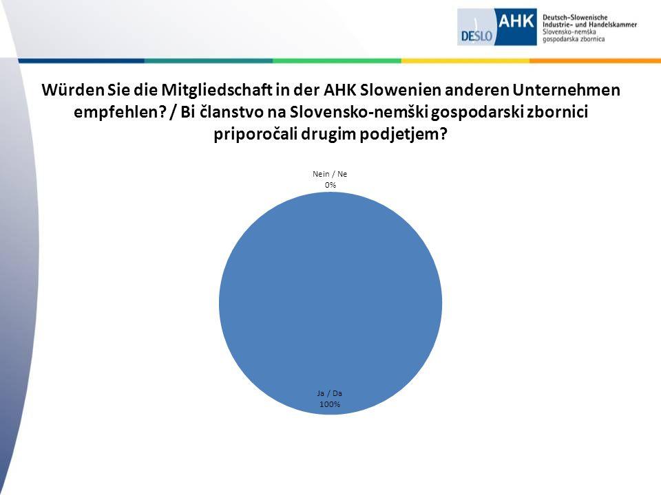 Würden Sie die Mitgliedschaft in der AHK Slowenien anderen Unternehmen empfehlen.