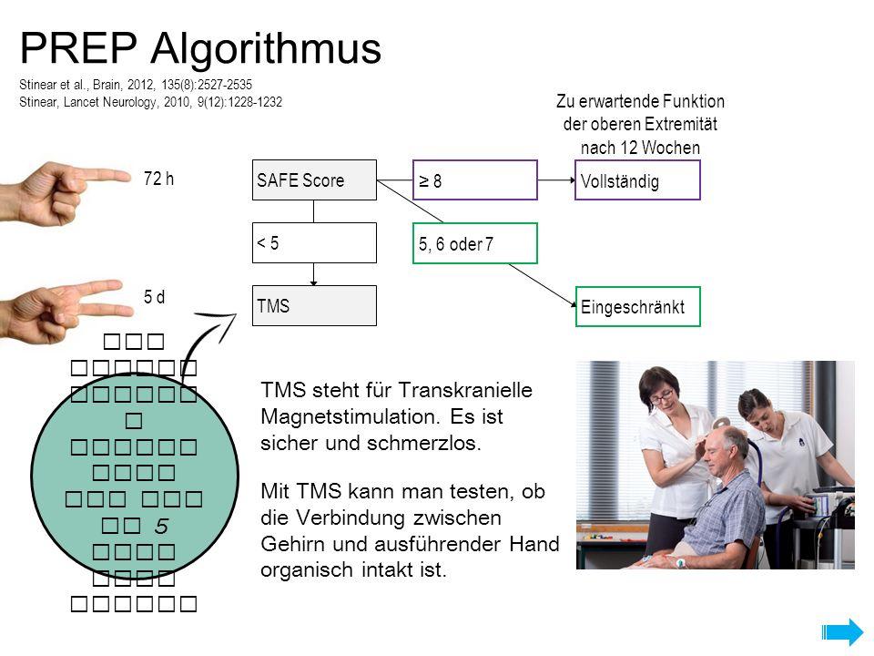Eingeschränkt SAFE Score ≥ 8Vollständig 72 h 5, 6 oder 7 TMS < 5 5 d TMS steht für Transkranielle Magnetstimulation. Es ist sicher und schmerzlos. Mit