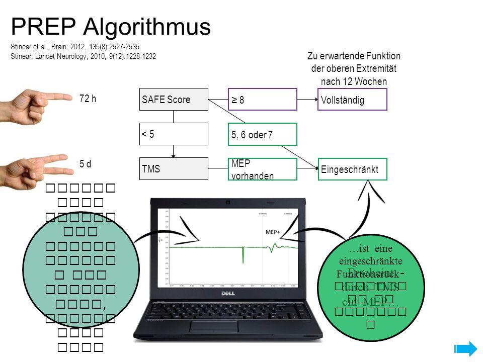 Eingeschränkt SAFE Score ≥ 8Vollständig 72 h 5, 6 oder 7 TMS < 5 5 d MEP vorhanden Motori sche Antwor ten werden mittel s EMG abgele itet, sogena nnte MEPs Erscheint durch TMS ein MEP… …ist eine eingeschränkte Funktionsrück - gewinnu ng zu erwarte n PREP Algorithmus Stinear et al., Brain, 2012, 135(8):2527-2535 Stinear, Lancet Neurology, 2010, 9(12):1228-1232 Zu erwartende Funktion der oberen Extremität nach 12 Wochen