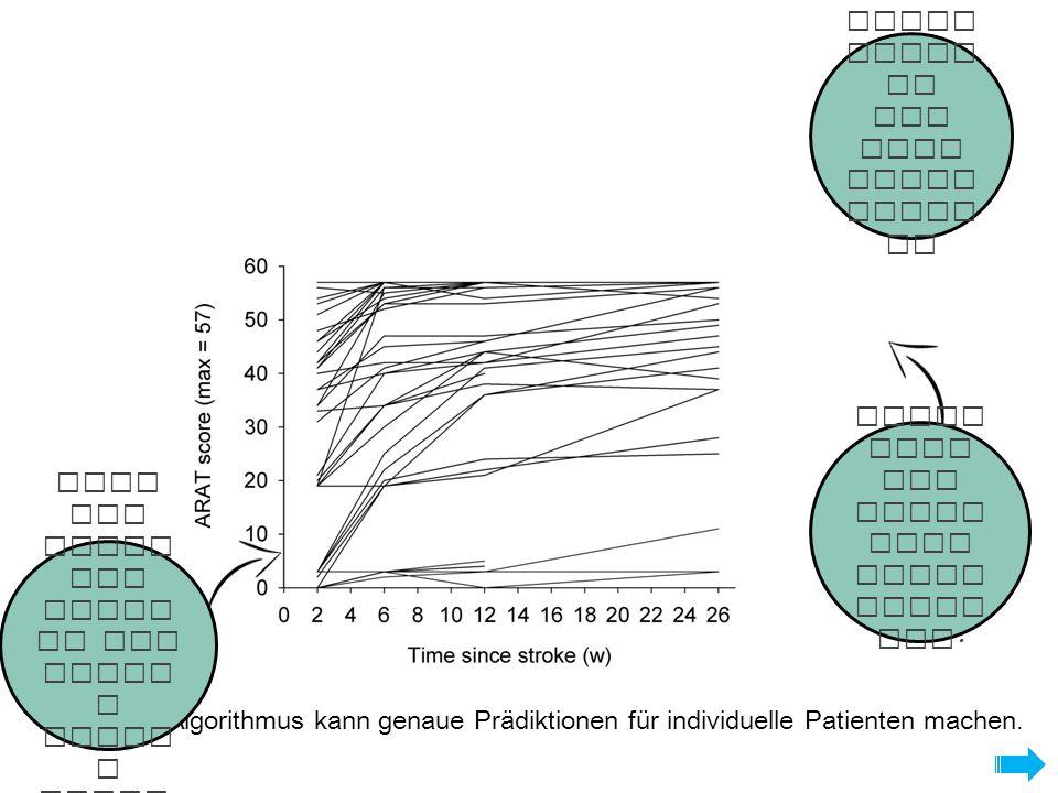 Der PREP Algorithmus kann genaue Prädiktionen für individuelle Patienten machen. Funkt ionie rt der PREP Algor ithmu s? Dies ist diese lbe Graph ik wi