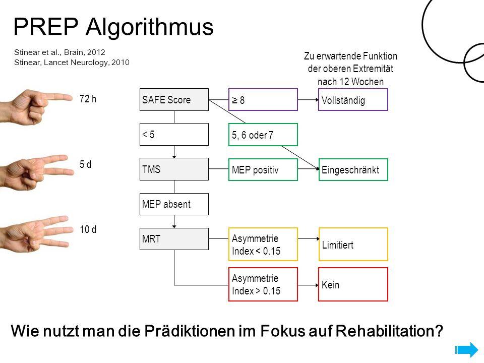 Eingeschränkt Limitiert Kein Vollständig TMS MRT MEP absent MEP positiv Asymmetrie Index < 0.15 Asymmetrie Index > 0.15 SAFE Score ≥ 8 72 h 5 d 10 d 5, 6 oder 7 < 5 PREP Algorithmus Stinear et al., Brain, 2012 Stinear, Lancet Neurology, 2010 Wie nutzt man die Prädiktionen im Fokus auf Rehabilitation.