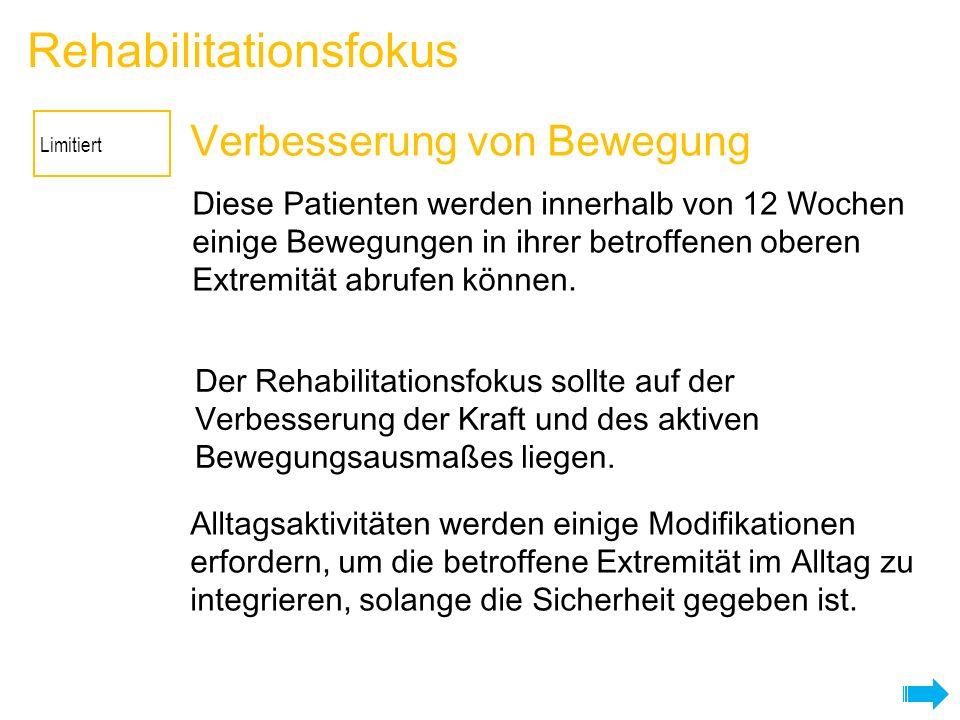 Verbesserung von Bewegung Rehabilitationsfokus Alltagsaktivitäten werden einige Modifikationen erfordern, um die betroffene Extremität im Alltag zu integrieren, solange die Sicherheit gegeben ist.