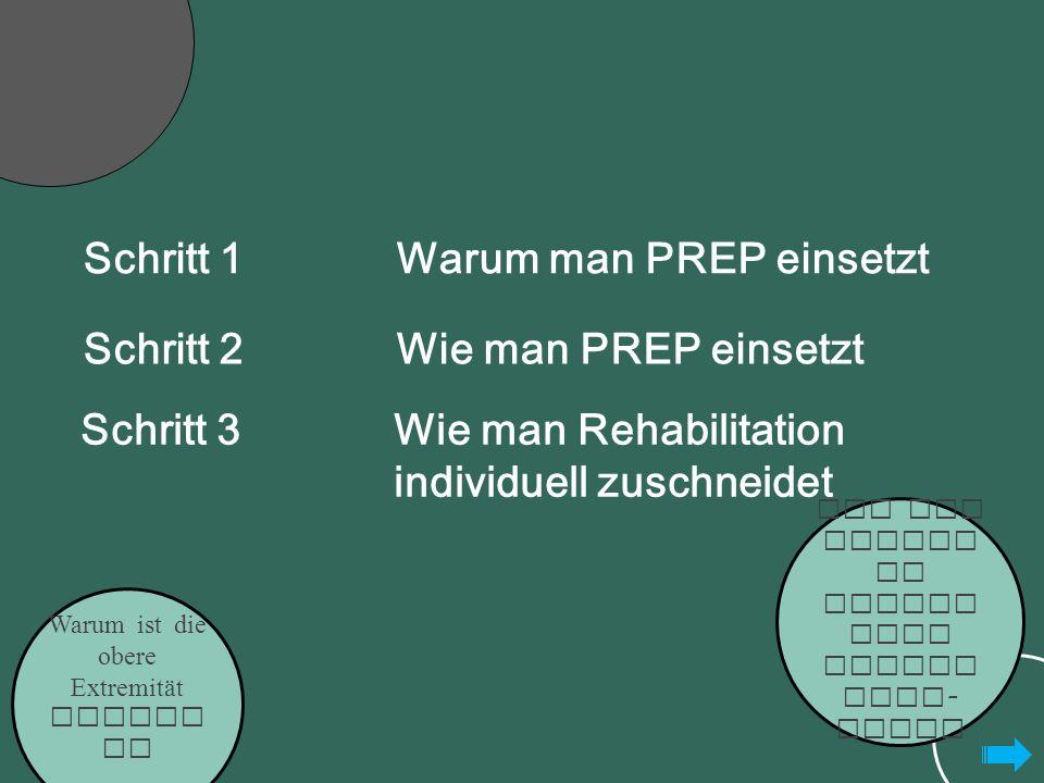 Schritt 1 Warum man PREP einsetzt Schritt 2Wie man PREP einsetzt Schritt 3Wie man Rehabilitation individuell zuschneidet Warum ist die obere Extremitä