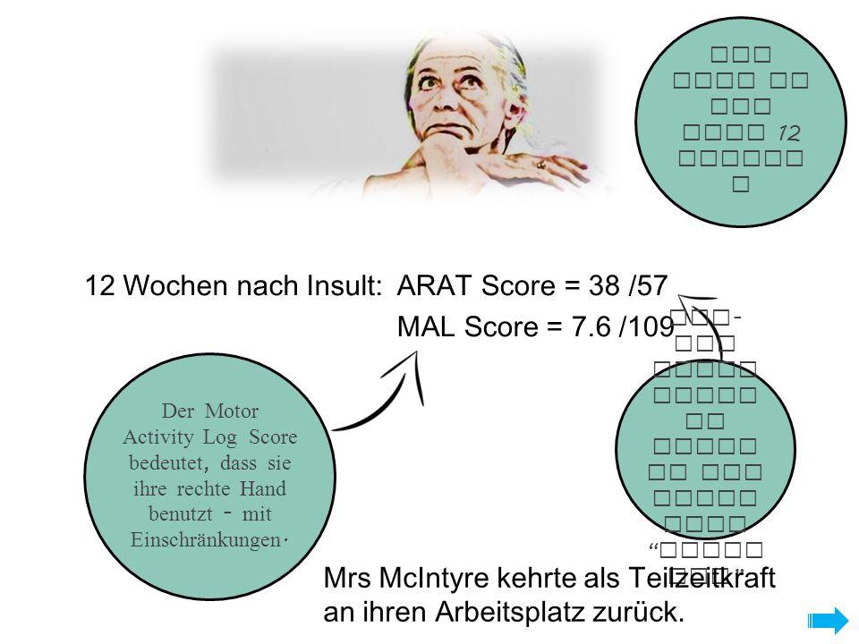 """12 Wochen nach Insult:ARAT Score = 38 /57 MAL Score = 7.6 /109 Wie geht es ihr nach 12 Wochen ? Arm - und Handf unkti on liegt in der Kateg orie """" mer"""