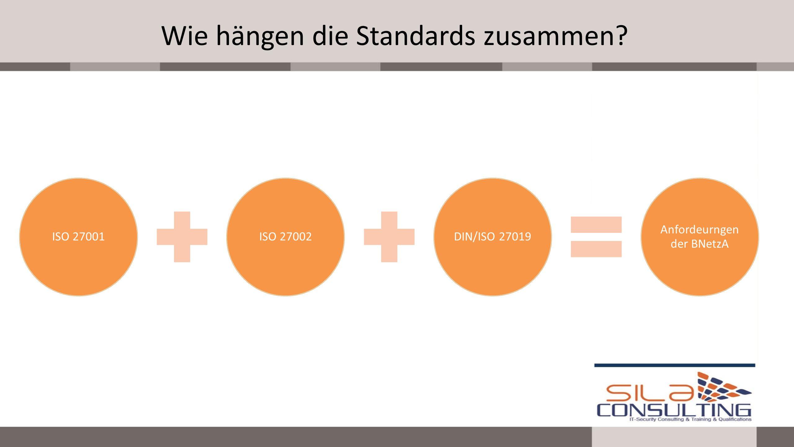 Wie hängen die Standards zusammen? ISO 27001ISO 27002DIN/ISO 27019 Anfordeurngen der BNetzA