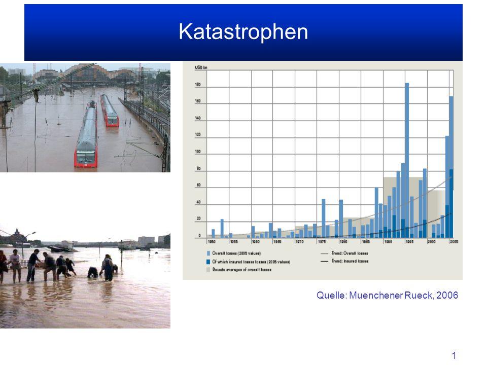 1 Katastrophen Quelle: Muenchener Rueck, 2006