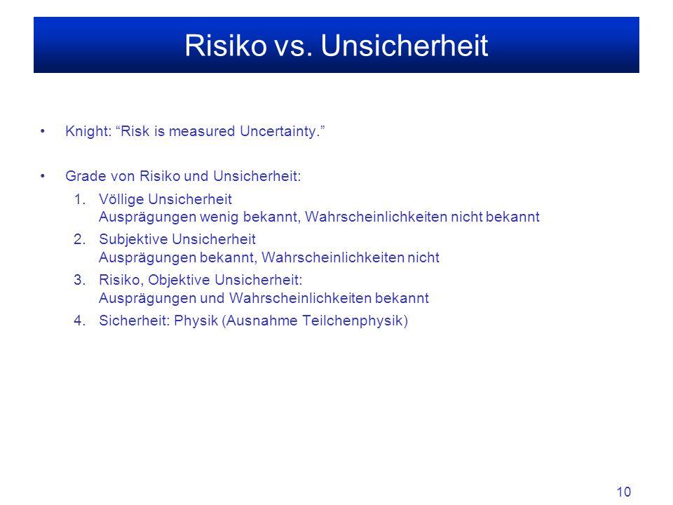 """10 Risiko vs. Unsicherheit Knight: """"Risk is measured Uncertainty."""" Grade von Risiko und Unsicherheit: 1.Völlige Unsicherheit Ausprägungen wenig bekann"""