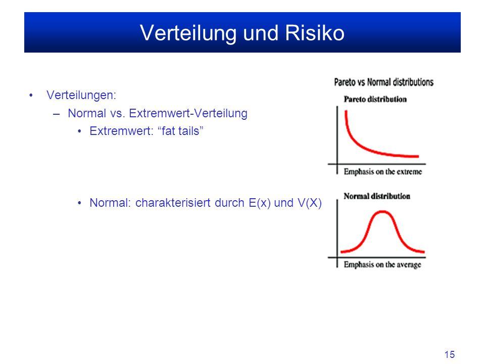 """15 Verteilung und Risiko Verteilungen: –Normal vs. Extremwert-Verteilung Extremwert: """"fat tails"""" Normal: charakterisiert durch E(x) und V(X)"""