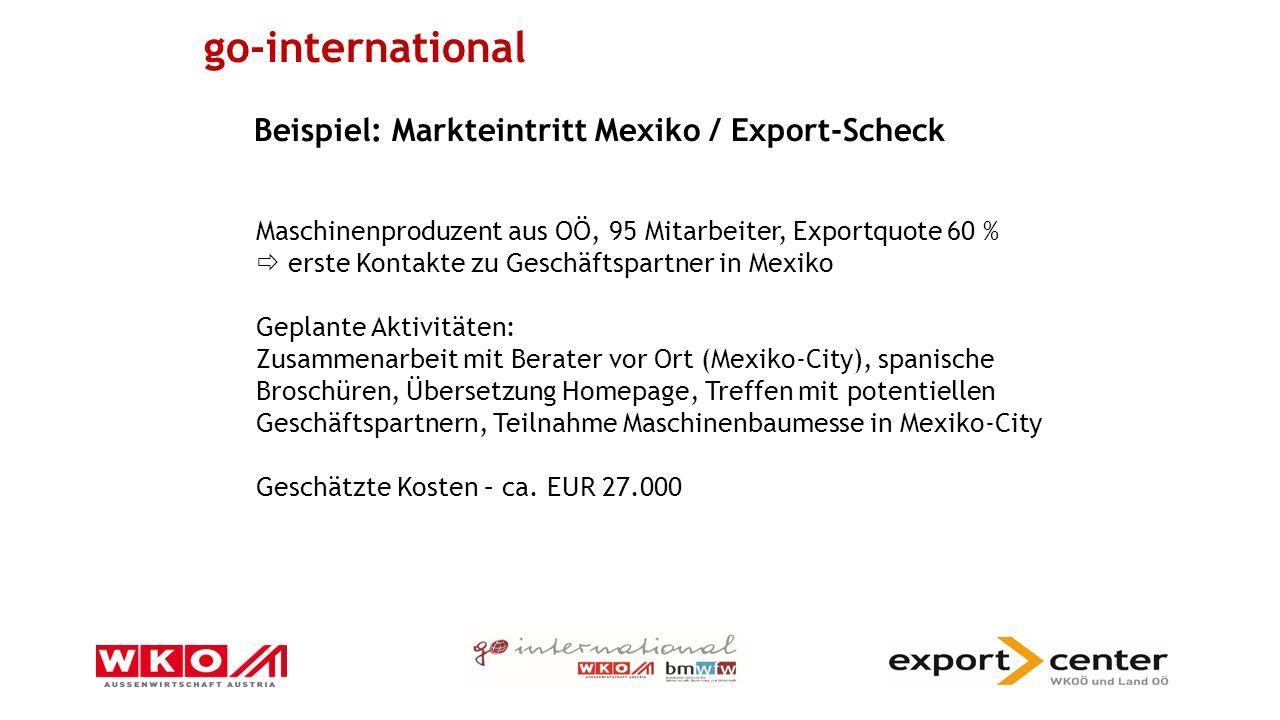  Europa-Schecks für KMU Neuexporteur, KMU, Exportquote < 10 %, Warenexport, Europa  Export-Schecks für Dienstleister Wissensbasierte Dienstleistungen, Europa und Fernmärkte  Export-Schecks für Fernmärkte Warenexport in Fernmärkte inkl.