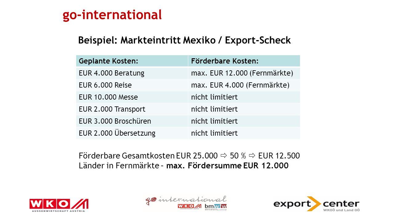 Förderbare Gesamtkosten EUR 25.000  50 %  EUR 12.500 Länder in Fernmärkte – max.