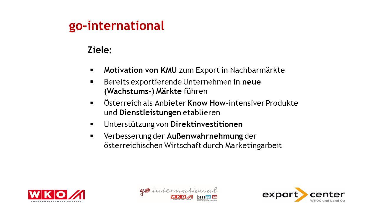 Motivation von KMU zum Export in Nachbarmärkte  Bereits exportierende Unternehmen in neue (Wachstums-) Märkte führen  Österreich als Anbieter Know How-intensiver Produkte und Dienstleistungen etablieren  Unterstützung von Direktinvestitionen  Verbesserung der Außenwahrnehmung der österreichischen Wirtschaft durch Marketingarbeit go-international Ziele: