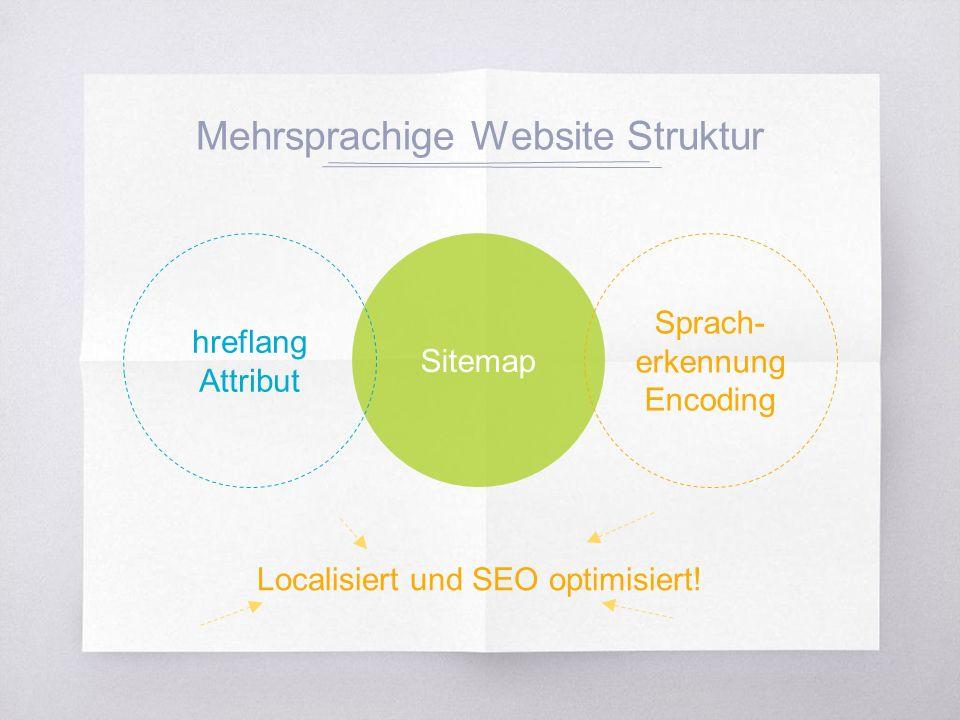 Sitemap Mehrsprachige Website Struktur hreflang Attribut Sprach- erkennung Encoding Localisiert und SEO optimisiert!