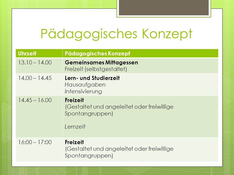 Pädagogisches Konzept UhrzeitPädagogisches Konzept 13.10 – 14.00 Gemeinsames Mittagessen Freizeit (selbstgestaltet) 14.00 – 14.45 Lern- und Studierzei