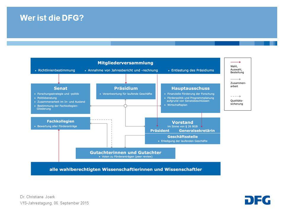 Wer ist die DFG? VfS-Jahrestagung, 06. September 2015 Dr. Christiane Joerk
