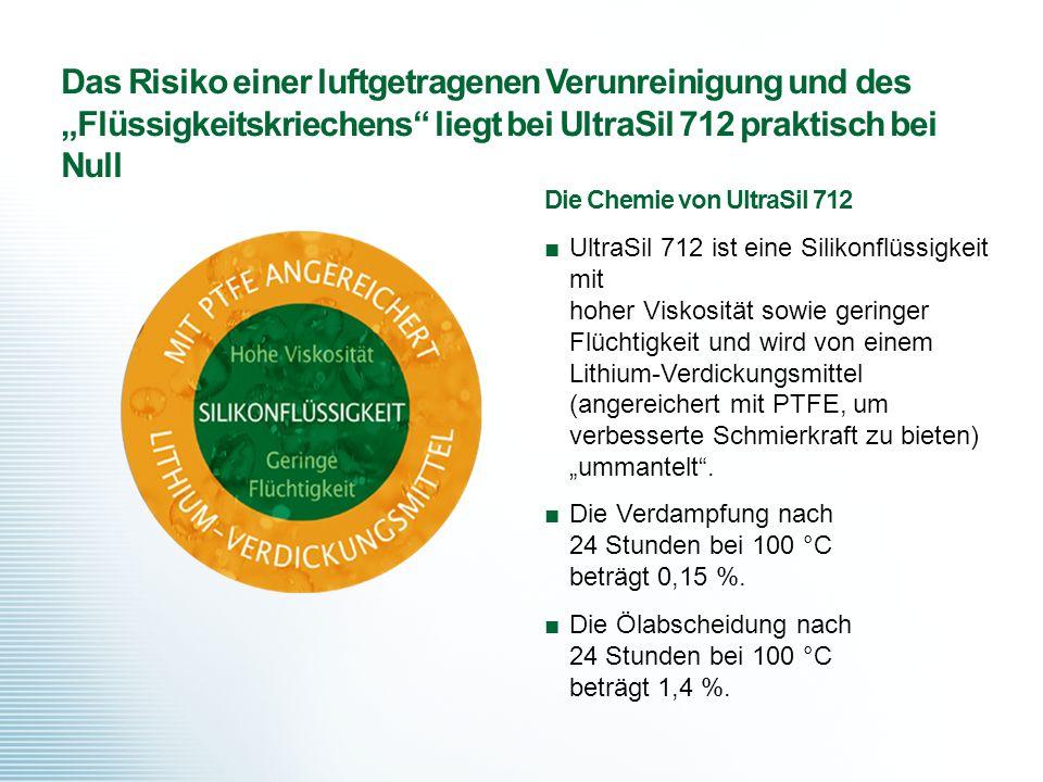 """Das Risiko einer luftgetragenen Verunreinigung und des """"Flüssigkeitskriechens"""" liegt bei UltraSil 712 praktisch bei Null Die Chemie von UltraSil 712 ■"""