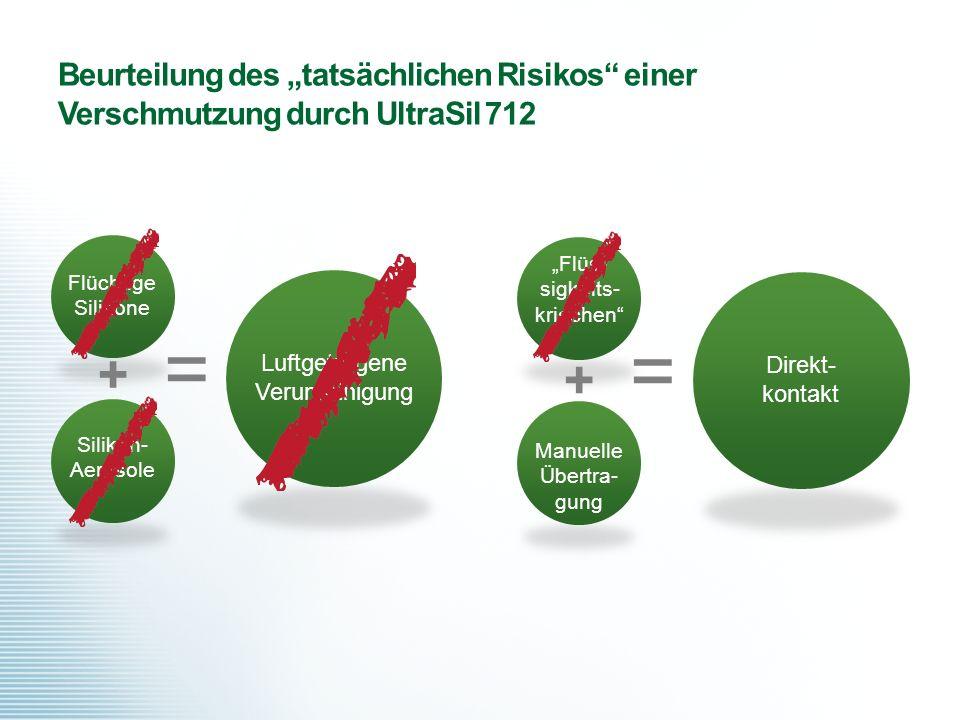 """""""Flüs- sigkeits- kriechen"""" Manuelle Übertra- gung + Direkt- kontakt = Beurteilung des """"tatsächlichen Risikos"""" einer Verschmutzung durch UltraSil 712 F"""