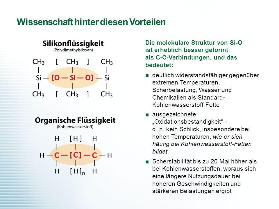 Wissenschaft hinter diesen Vorteilen Die molekulare Struktur von Si-O ist erheblich besser geformt als C-C-Verbindungen, und das bedeutet: ■deutlich w