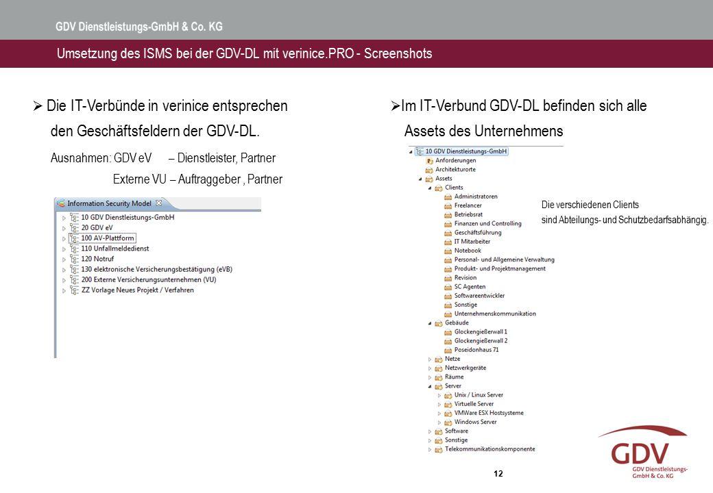 12  Die IT-Verbünde in verinice entsprechen den Geschäftsfeldern der GDV-DL. Ausnahmen: GDV eV – Dienstleister, Partner Externe VU – Auftraggeber, Pa