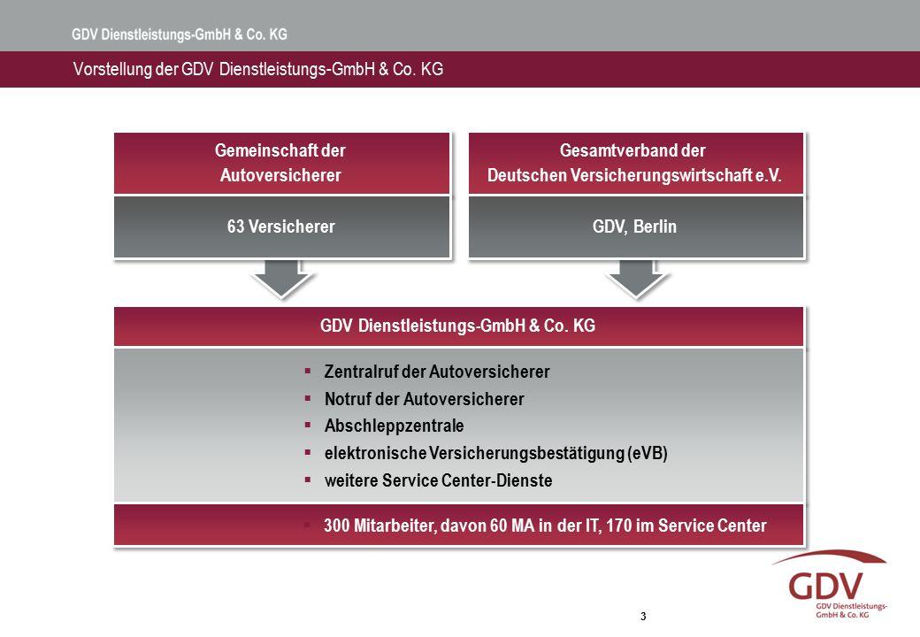3 Gemeinschaft der Autoversicherer Gemeinschaft der Autoversicherer Gesamtverband der Deutschen Versicherungswirtschaft e.V. Gesamtverband der Deutsch