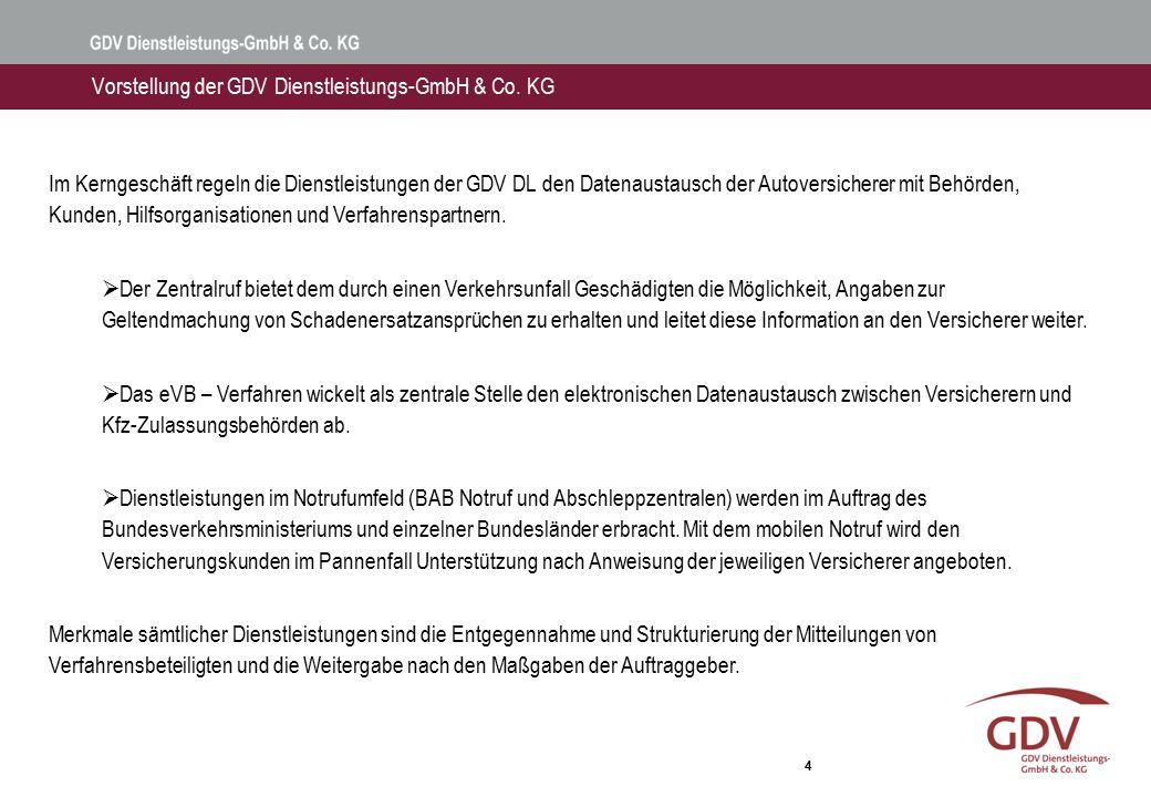 4 Im Kerngeschäft regeln die Dienstleistungen der GDV DL den Datenaustausch der Autoversicherer mit Behörden, Kunden, Hilfsorganisationen und Verfahre