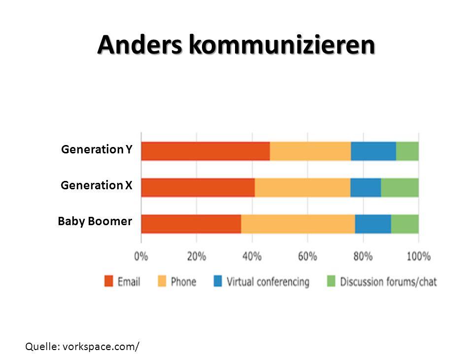 Anders kommunizieren Generation Y Generation X Baby Boomer Quelle: vorkspace.com/