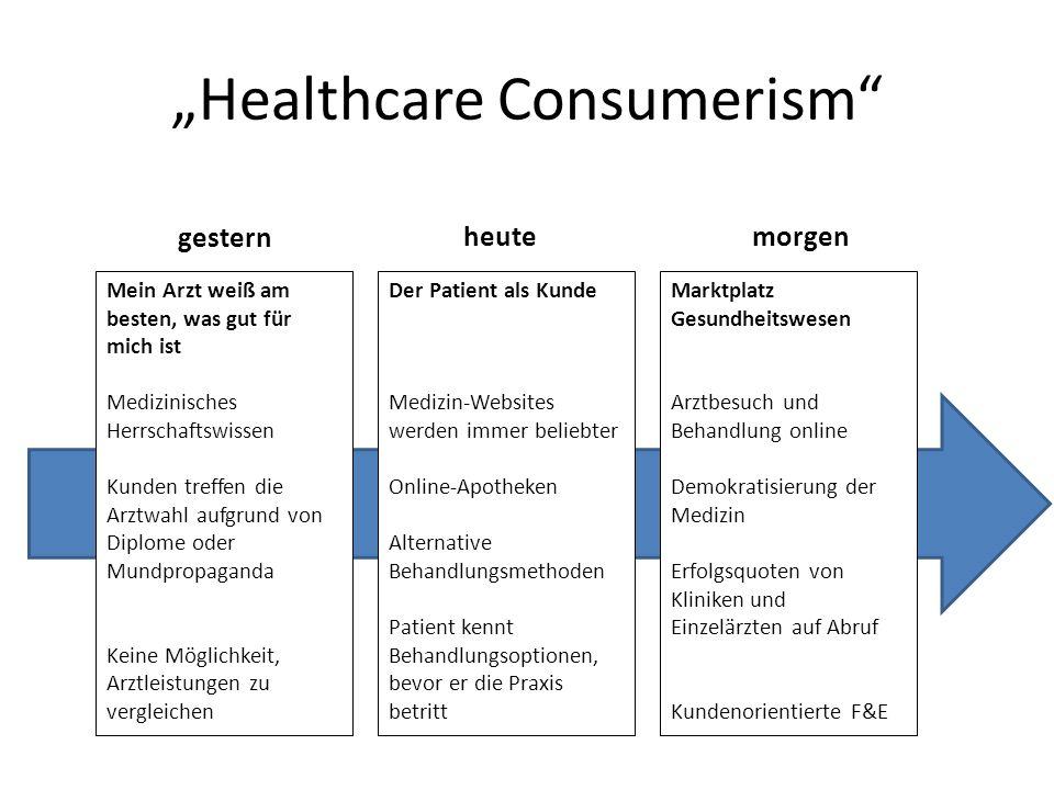 """""""Healthcare Consumerism"""" Mein Arzt weiß am besten, was gut für mich ist Medizinisches Herrschaftswissen Kunden treffen die Arztwahl aufgrund von Diplo"""