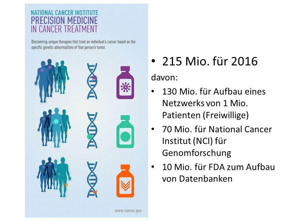215 Mio. für 2016 davon: 130 Mio. für Aufbau eines Netzwerks von 1 Mio. Patienten (Freiwillige) 70 Mio. für National Cancer Institut (NCI) für Genomfo